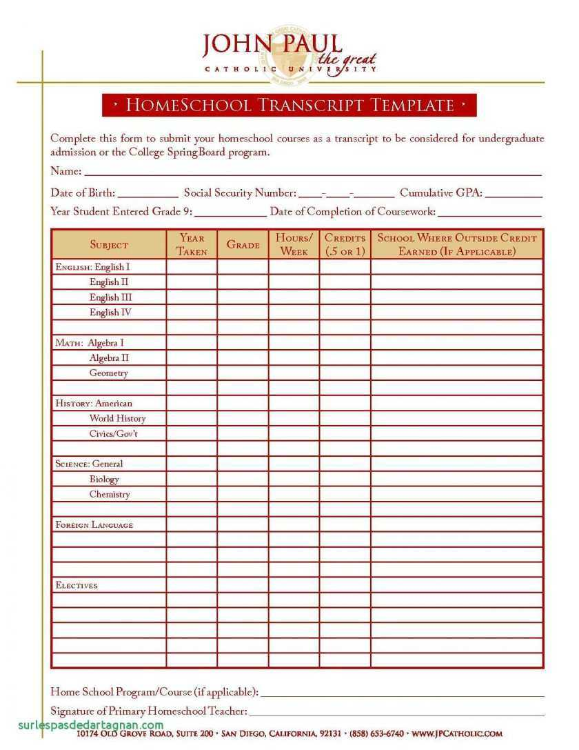 27 Online Blank Report Card Template Homeschool Now With Throughout Blank Report Card Template