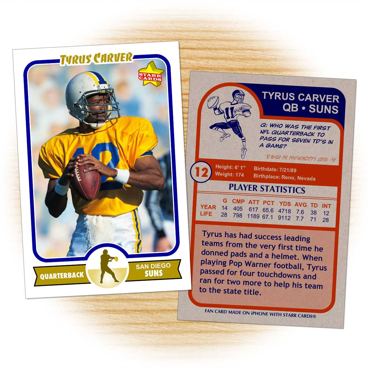 Football Cards Template – Dalep.midnightpig.co With Regard To Baseball Card Template Psd