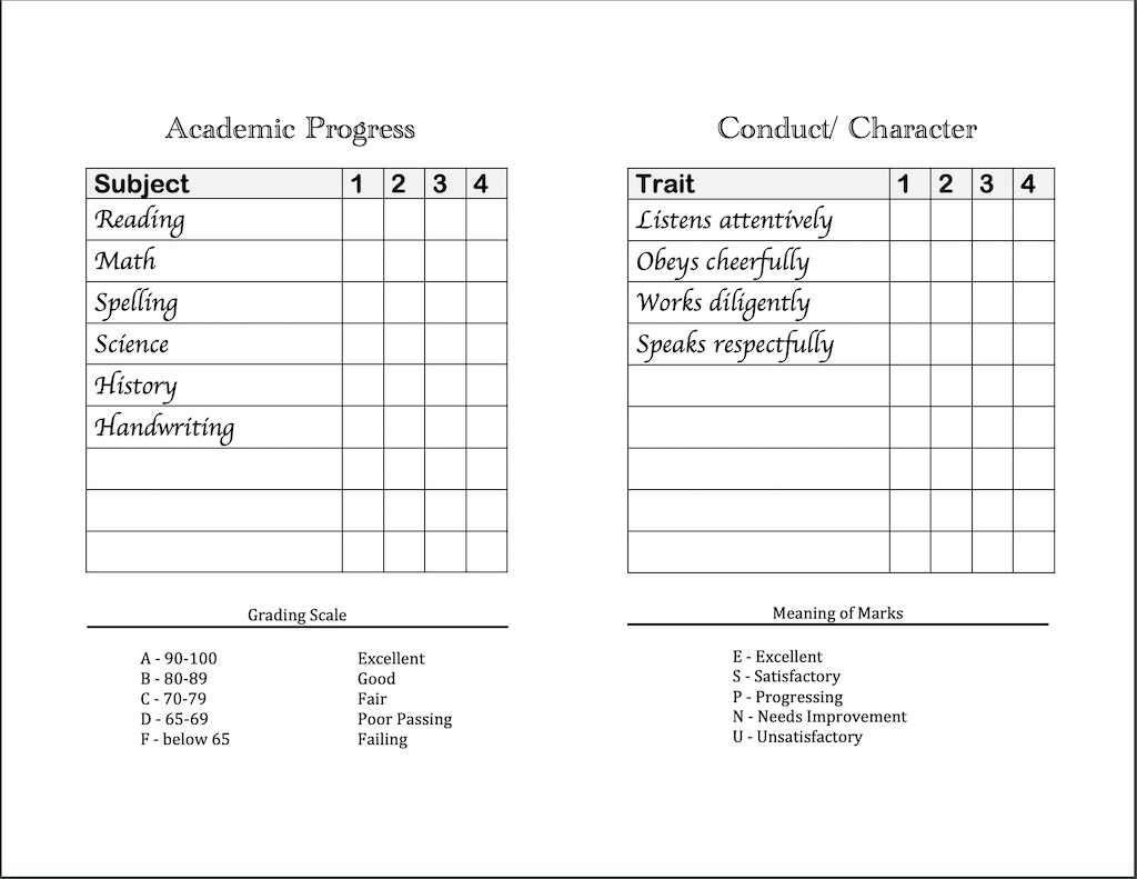 Homeschool Report Cards – Flanders Family Homelife With Blank Report Card Template