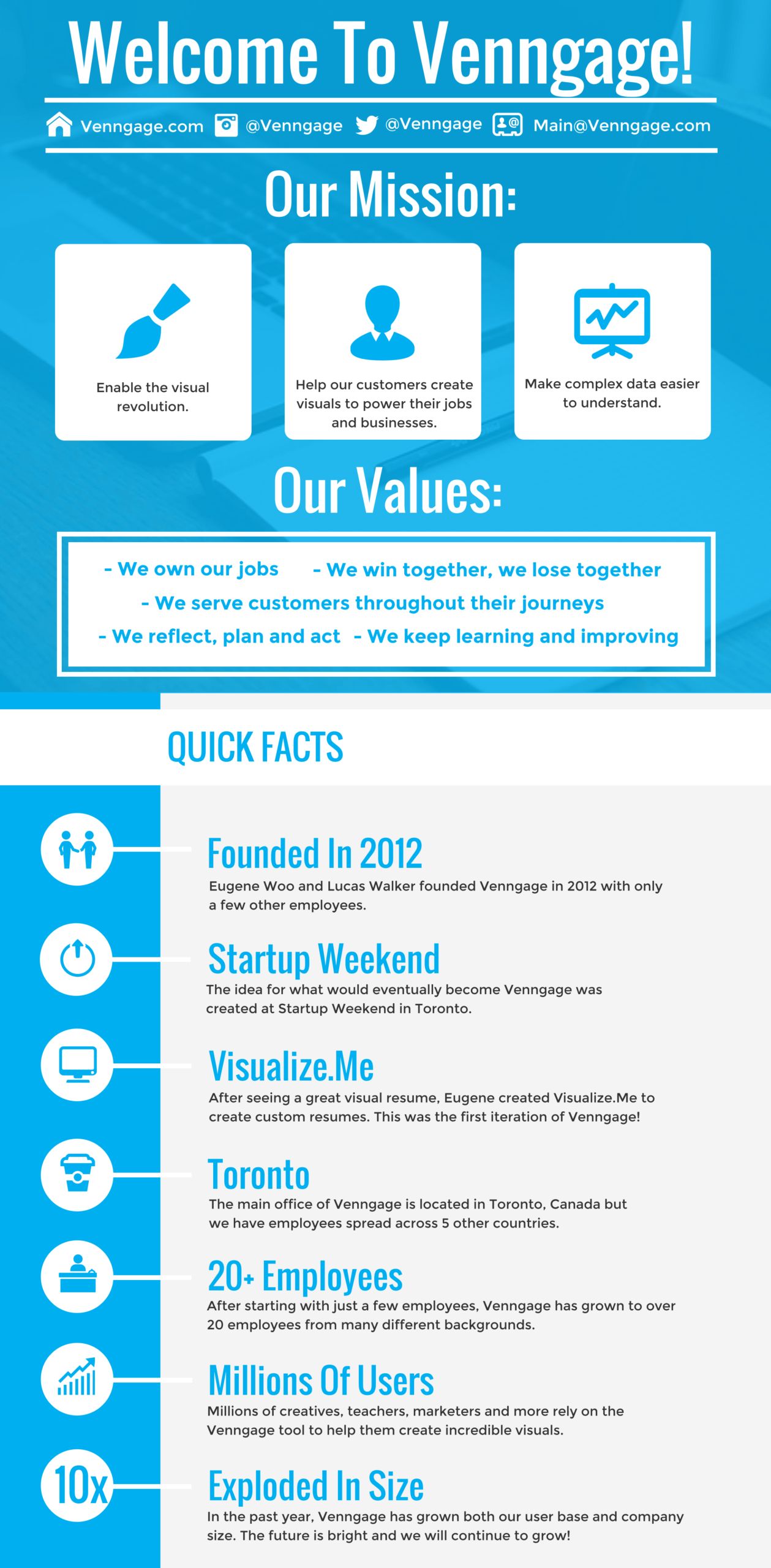 How To Create A Fact Sheet For New Hires + Examples In Fact Card Template