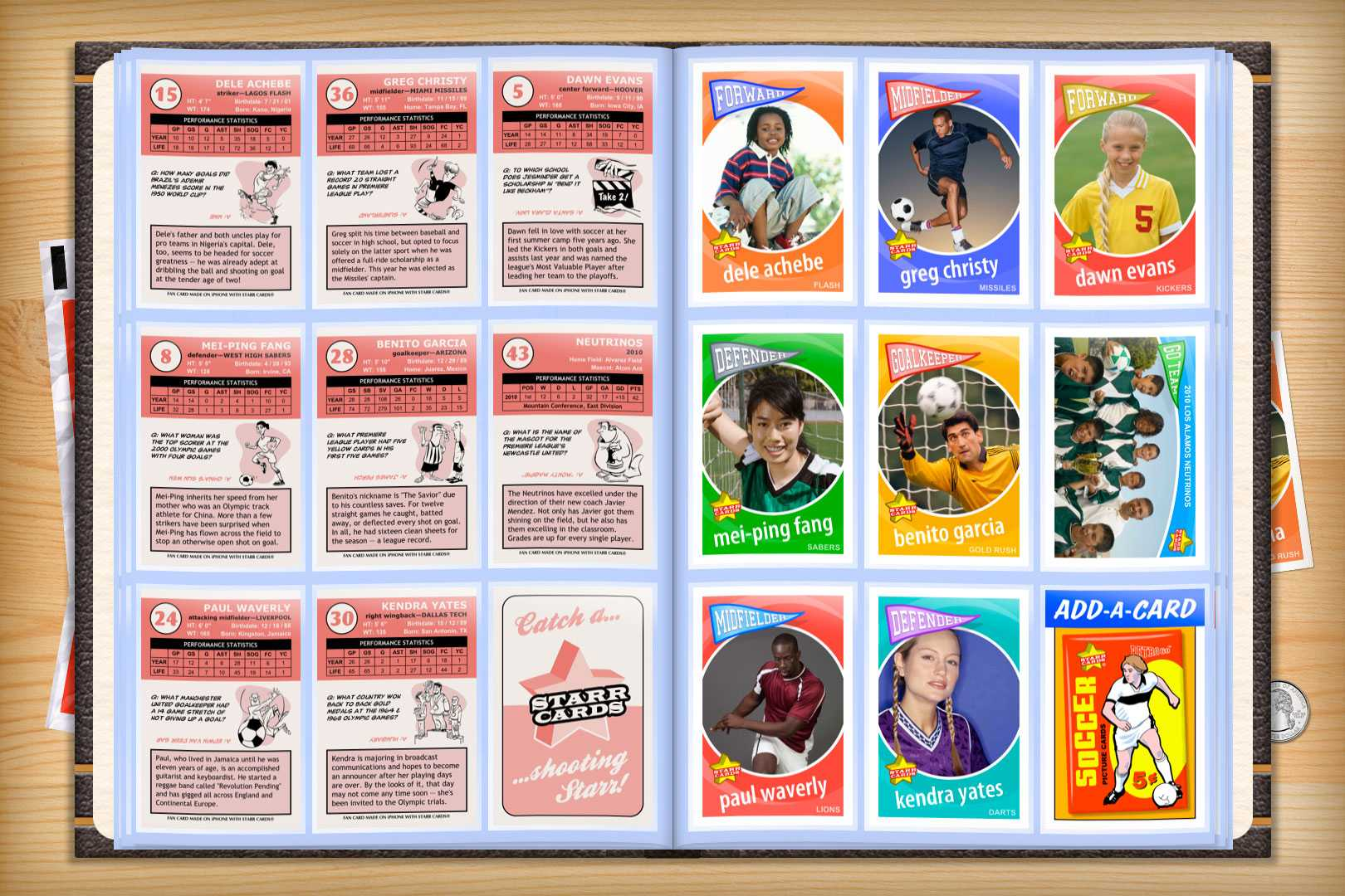 Soccer Trading Card Template ] - Trading Card Template 21 Within Soccer Trading Card Template